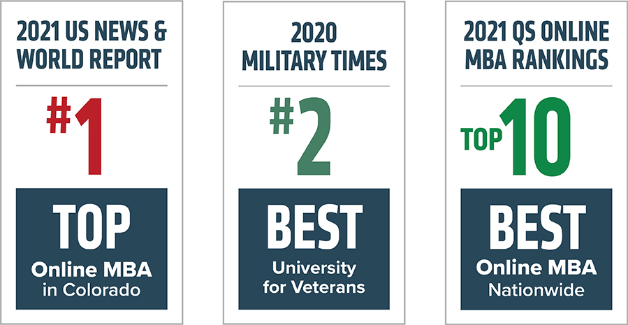 #1 Online MBA in Colorado, US News and World Report, #2 University for Veterans, Military Times, #10 Best Online MBA Nationwide, QS