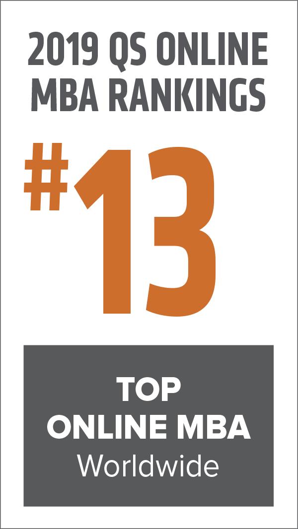 Rankings - CSU College of Business