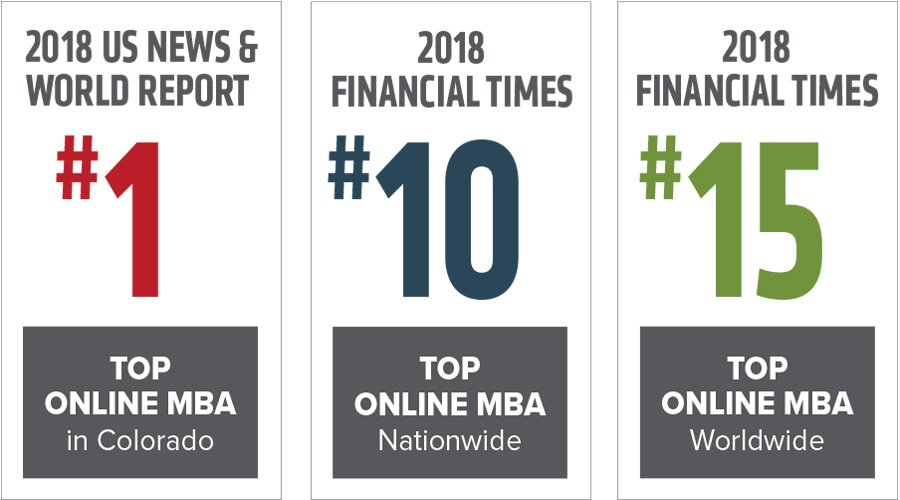 #1 Online MBA in Colorado, U.S. News & World Report, #10 Online MBA Nationwide, Financial Times, #15 Online MBA Worldwide, Financial Times